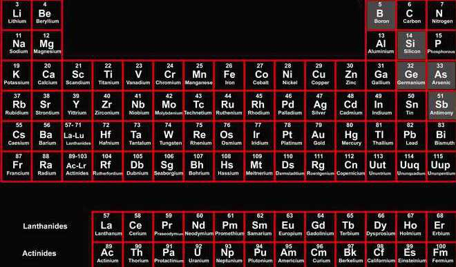 4 new elements added to periodic table urtaz Images