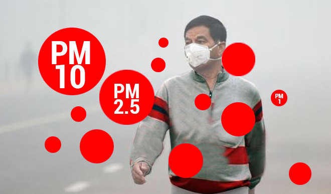 Why You Must Know About Particulate Matter