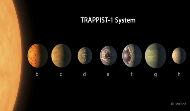 7 Earth-Size Planets Found, May Hold Life