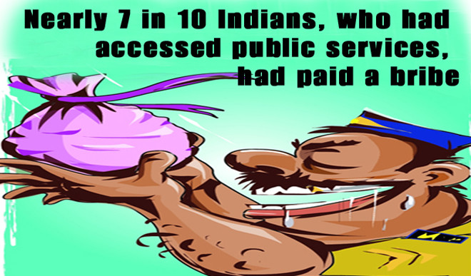 Will India Ever Stop Paying Bribe?