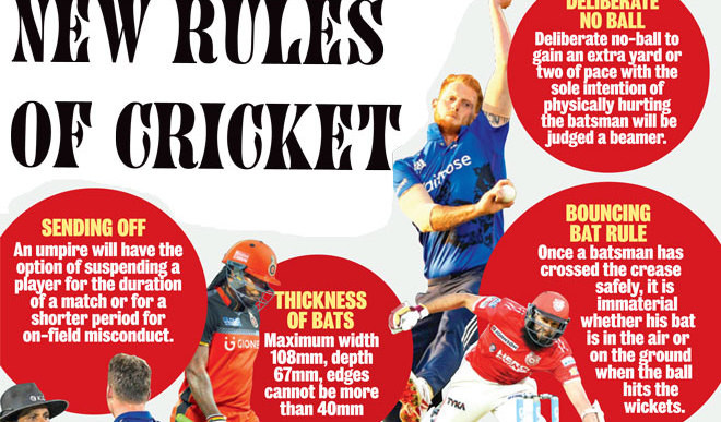 From Oct 1, Rules Of Cricket Will Change