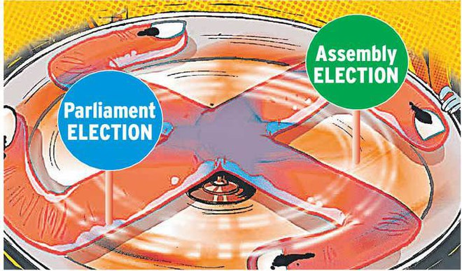 Lok Sabha Advanced To 2018. Good Move?