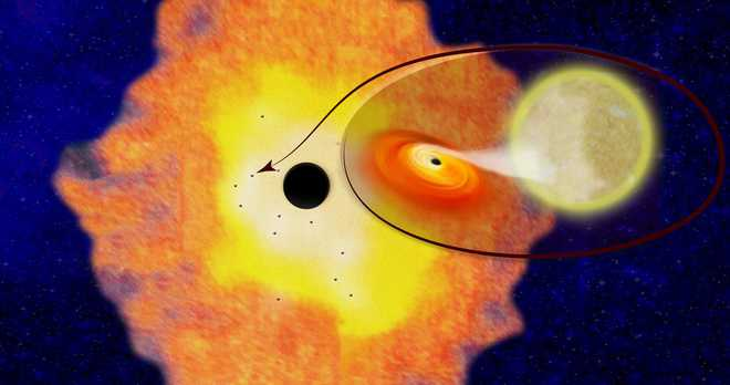 Pradyuman: My Theory About Black Holes