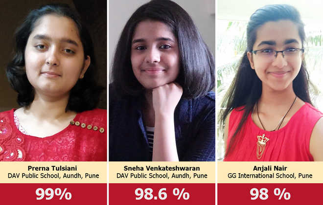 Toppers Focus On NCERT Books