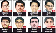 9 Out Of 10 AIIMS Toppers From Kota