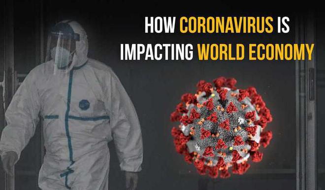 How Coronavirus Is Impacting World Economy!