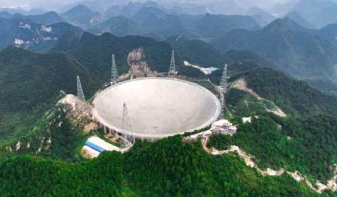 China To Start Hunting Alien Life