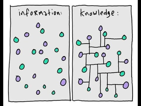 Nirmit: What is the difference between Knowledge and Information.